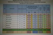 Ketua LSM KOAD: Jika Jujur, Suara Jokowi Di Sumbar Hanya 7-10%